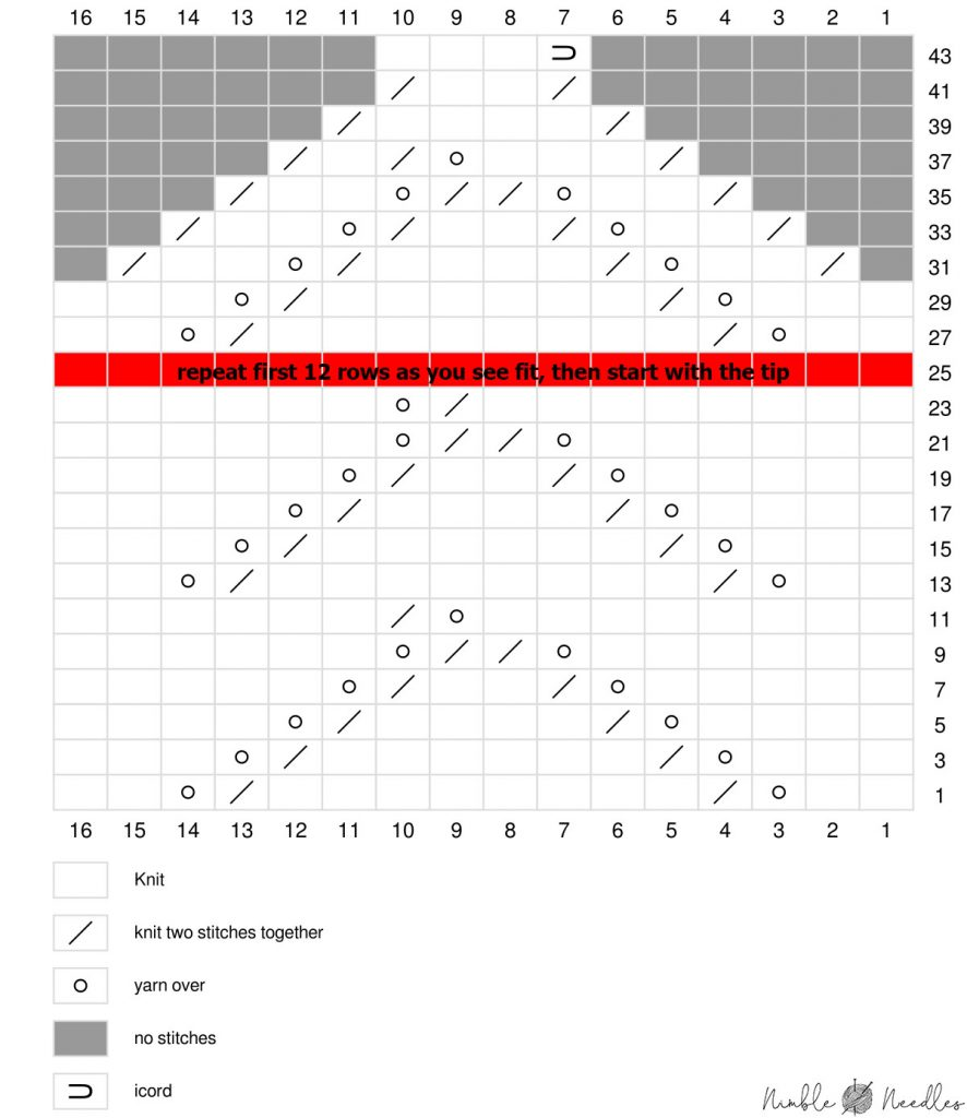 a knitting chart for a knitted bookmark pattern