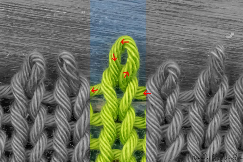 anatomy of a knit stitches