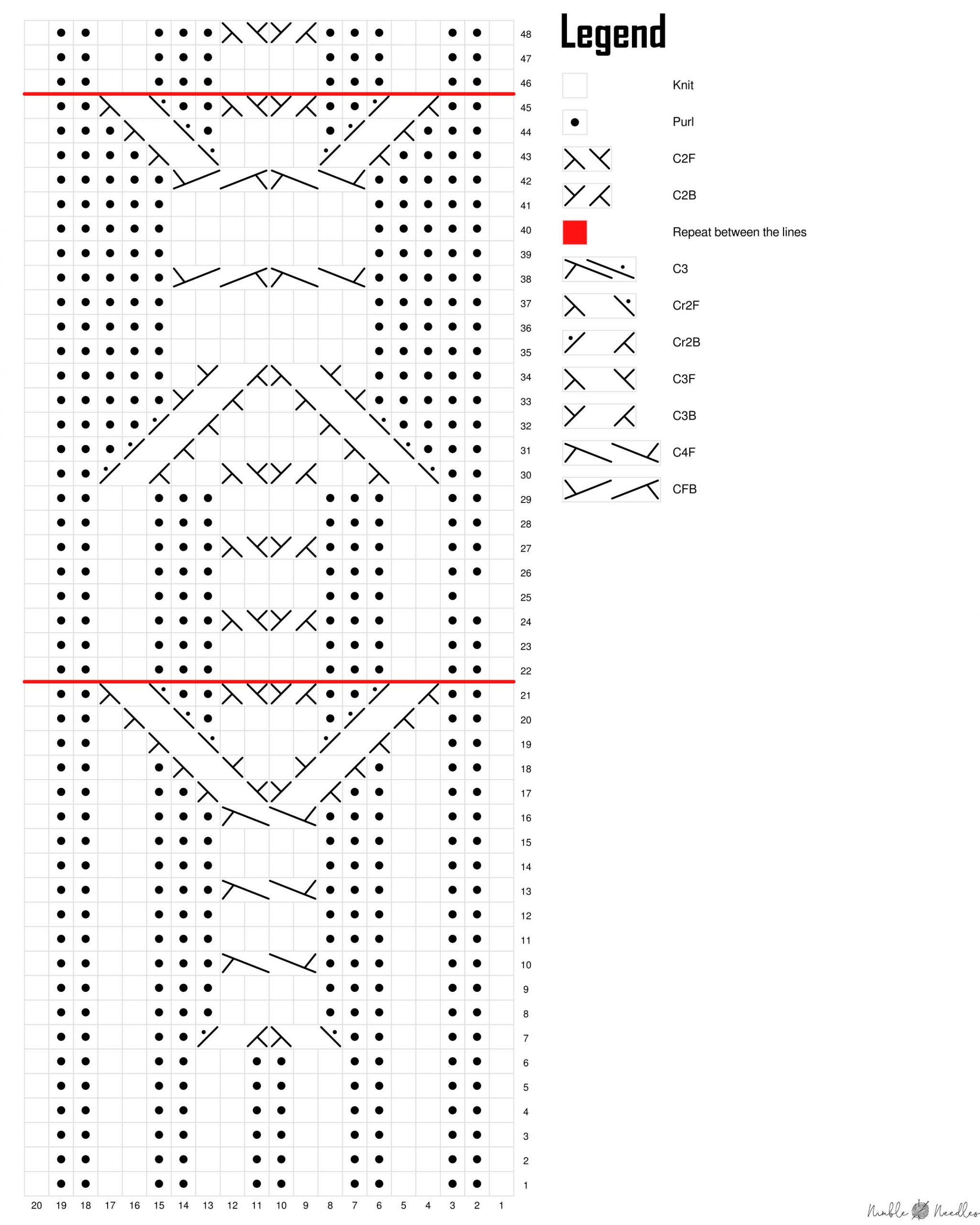 Knitting chart for the cable socks